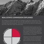 Commission Explained, Top Left Creative, Killer Pre-Listing Presentation
