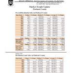 Local Market Stats, The Hollinger Team, Killer Pre-Listing Presentation