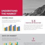 Local Market Stats, Top Left Creative, Killer Pre-Listing Presentation