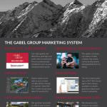 Marketing Items, Top Left Creative, Killer Pre-Listing Presentation