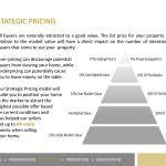 Determining Price, Daniel Walker, Killer Pre-Listing Presentation