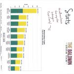 Your Stats, Baldwin Team, Killer Pre-Listing Presentation