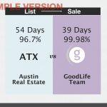 Your Stats, Good Life, Killer Pre-Listing Presentation